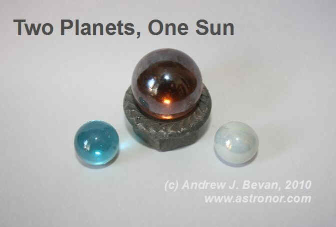 Here the centre marble is mounted on a 32mm cast iron nut to represent the Sun in a small planetary system with two partners. Great markings in the nut.